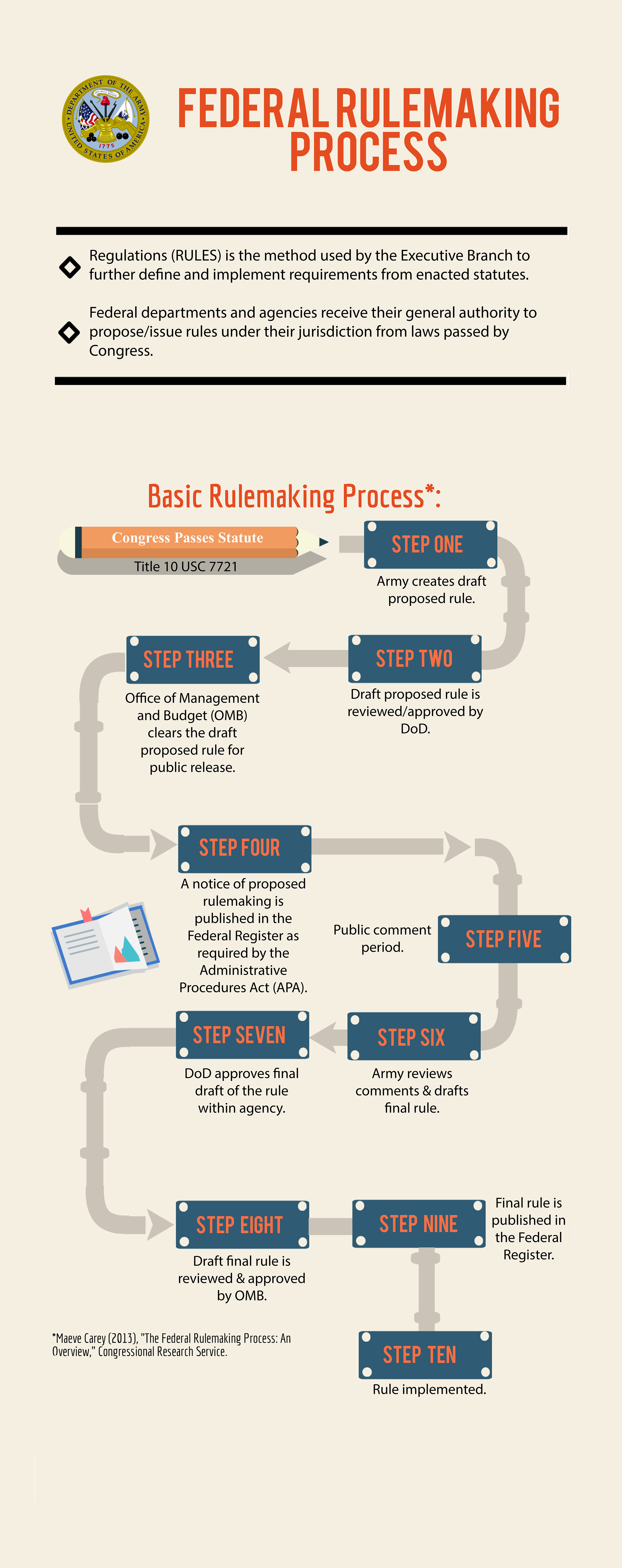 federal-rulemaking-banner-newest